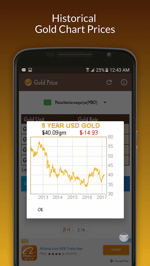 Gold Price- screenshot