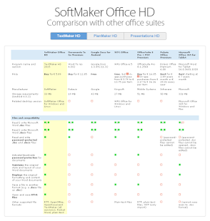 Office HD: TextMaker FULL Screenshot