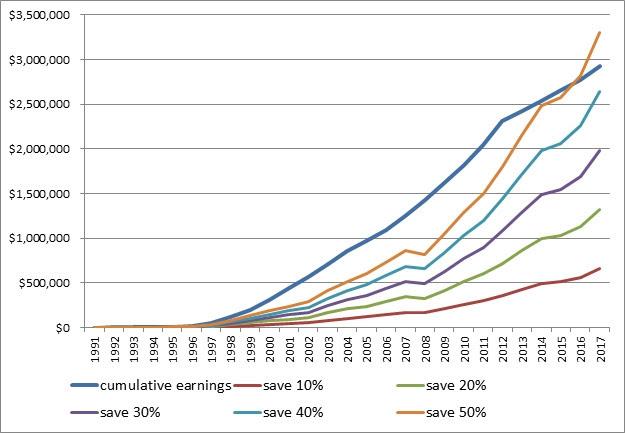Taxas de economia