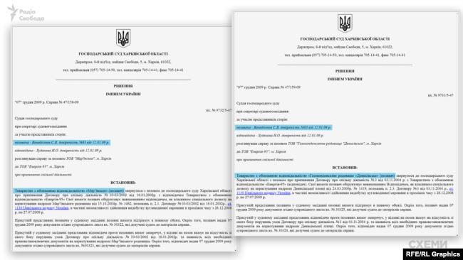 Стосунок Венедіктова до цих фірм підтверджується і в Єдиному реєстрі судових рішень