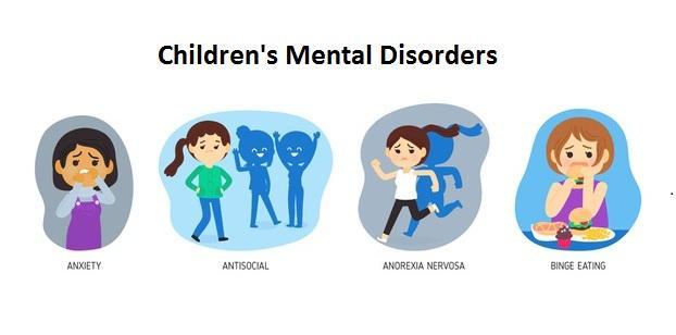 C:\Users\Kabera\Desktop\Children Mental Disorders.jpg