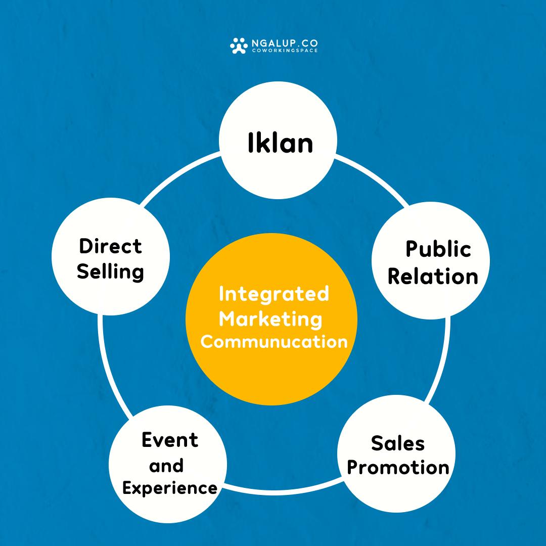 integrated-marketing-communication-ngalup
