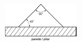 Representação de sinalização angular.