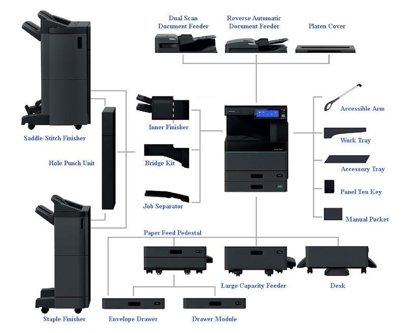 Tất cả option của máy photocopy Toshiba