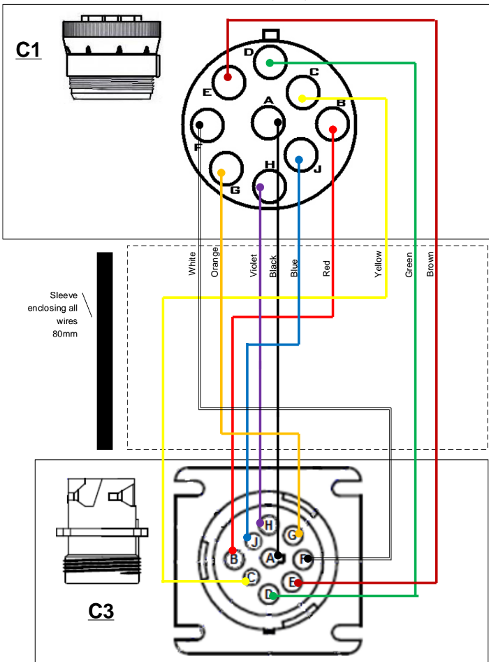 J1939 Wire Harness | Wiring Diagram on