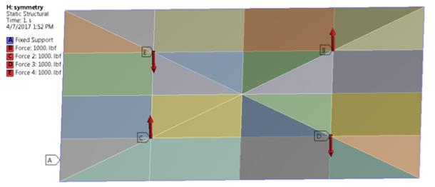 ANSYS Исходная модель пластины