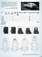 Retro Recaro Seats
