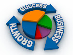 Best Business Consultancy Firm in India