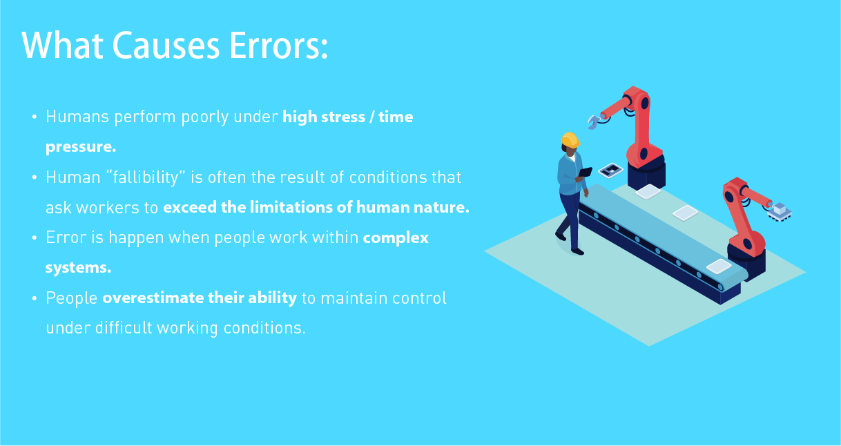 image listing causes of human error