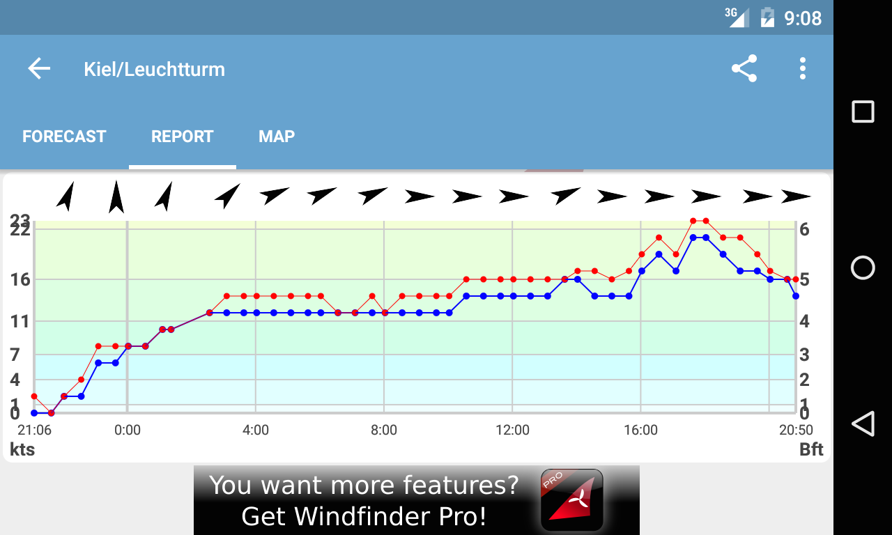 Windfinder - screenshot