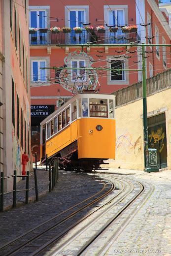 Фуникулер Глория, Лиссабон