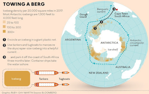 The daredevil who aims to tow an iceberg to Cape Town