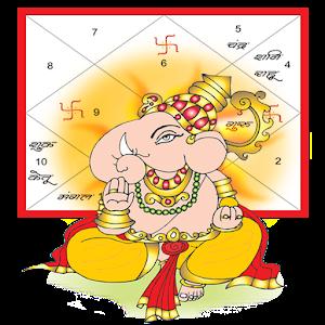 Kundali matchmaking pro manželství v hindštině
