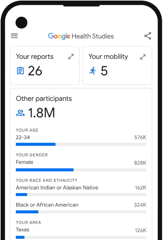 Google Health UI - Your data