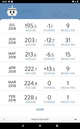 Weight Gurus 3.2.13 screenshots 11