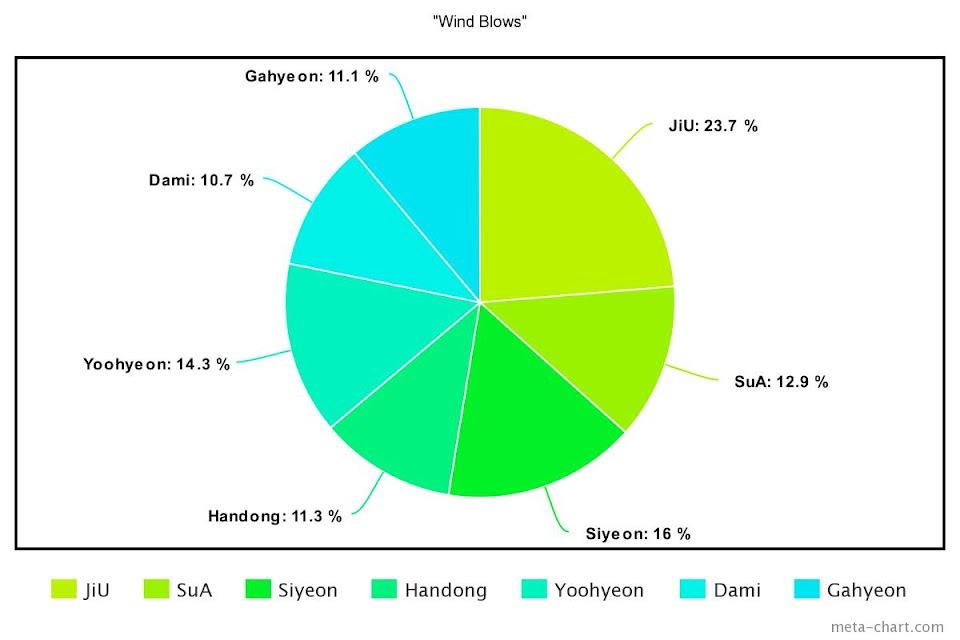 meta-chart - 2021-01-26T144614.821