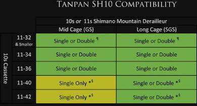 Wolf Tooth Tanpan - Shimano Derailleur Adaptor alternate image 1