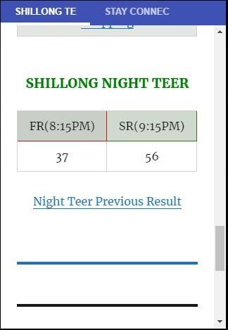 Download Shillong teer master predictor Google Play softwares