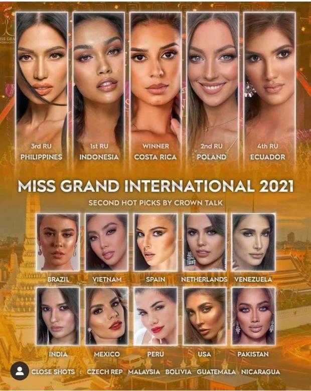 Tín hiệu đáng mừng cho mỹ nhân Việt chinh chiến Miss Grand: Được dự đoán lọt Top, nơi tổ chức tăng phần lợi thế? - Ảnh 3.