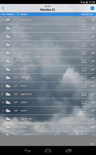 ilMeteo Weather screenshot 8