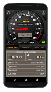 Speedometer GPS screenshot 1