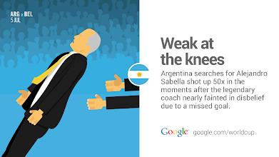 Photo: Steady on, Sabella! #ARG #GoogleTrends