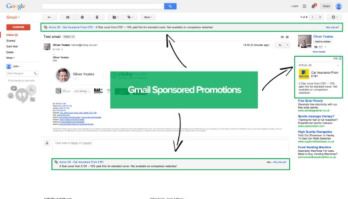 What are Gmail Sponsored Promotions