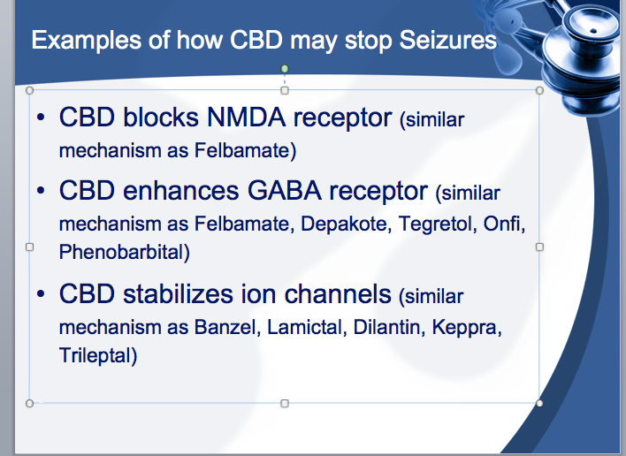 cbd and enzymatic action
