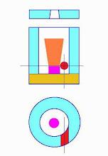Photo: Principe d'un four à gaz. En rouge, la position du bruleur.  La flamme doit envelopper le creuset avant de sortie