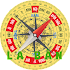 Feng Shui Compass - Direction of the house, office