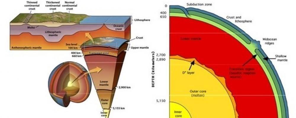 Nghiên cứu địa chất công trình