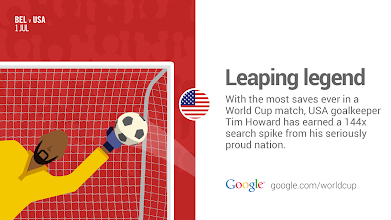 Photo: Taking 16 for the team. #USA #GoogleTrends http://goo.gl/Fxad0A
