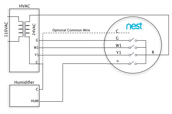 Nest Learning Thermostat Advanced Installation And Setup Help For Professional Installers Nest Pro Help