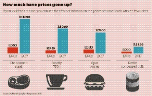To beat inflation, your money needs to be invested in entities that grow after inflation, such as equities and listed property. The table above shows how much prices have gone up over time.