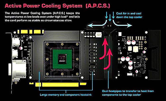 Inno3D iChill Ultra Cooling Solution - Giải pháp tản nhiệt mới cho nVidia Geforce GTX 1080