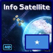 Somalia HD Info TV Channel