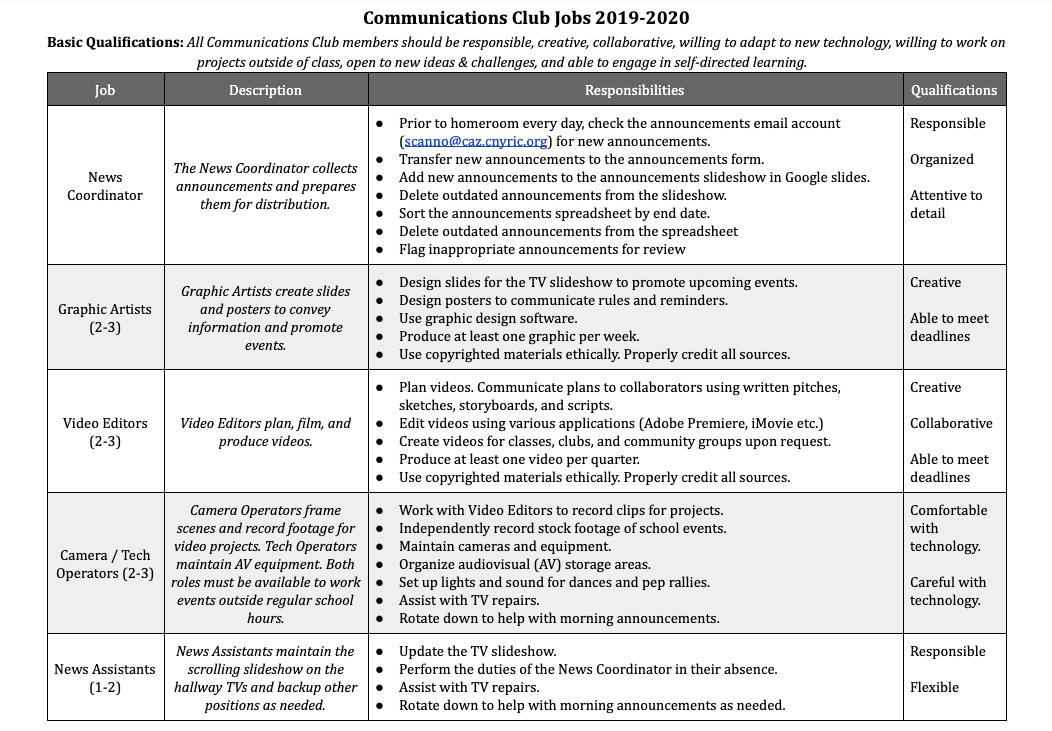 Communications Club Jobs 2019-2020.