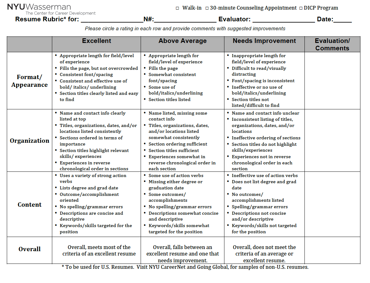 resume rubric the nace blog nyu wasserman