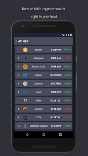 The Great Coin App - Rates of Cryptocurrencies - náhled