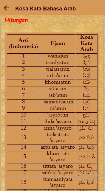 Google play book bahasa indonesia sebagai