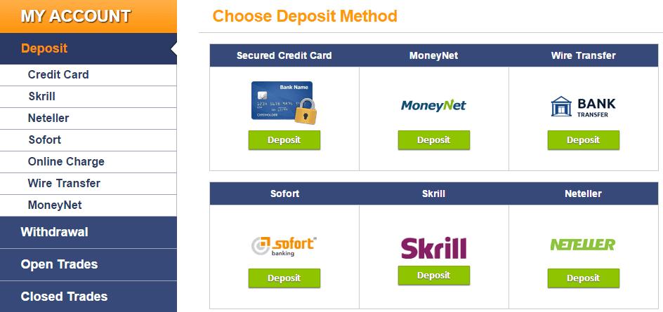CTOption Deposit Methods