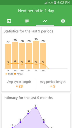 Period Tracker app (apk) free download for Android/PC/Windows screenshot