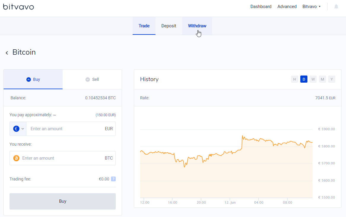Security: How to transfer digital currency to your hardware walletCryptocurrency Trading Signals, Strategies & Templates | DexStrats