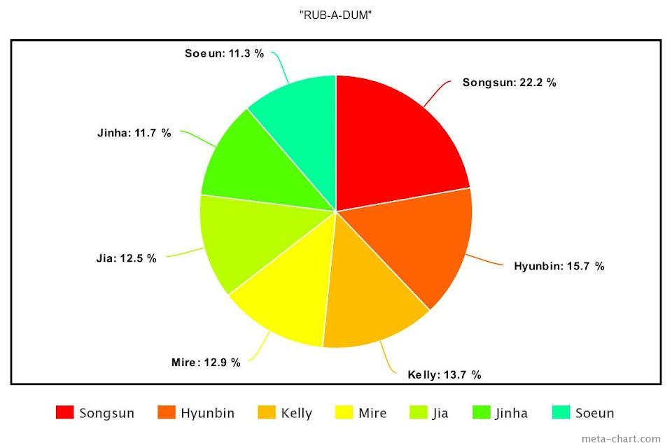 meta-chart - 2021-06-12T154655.395