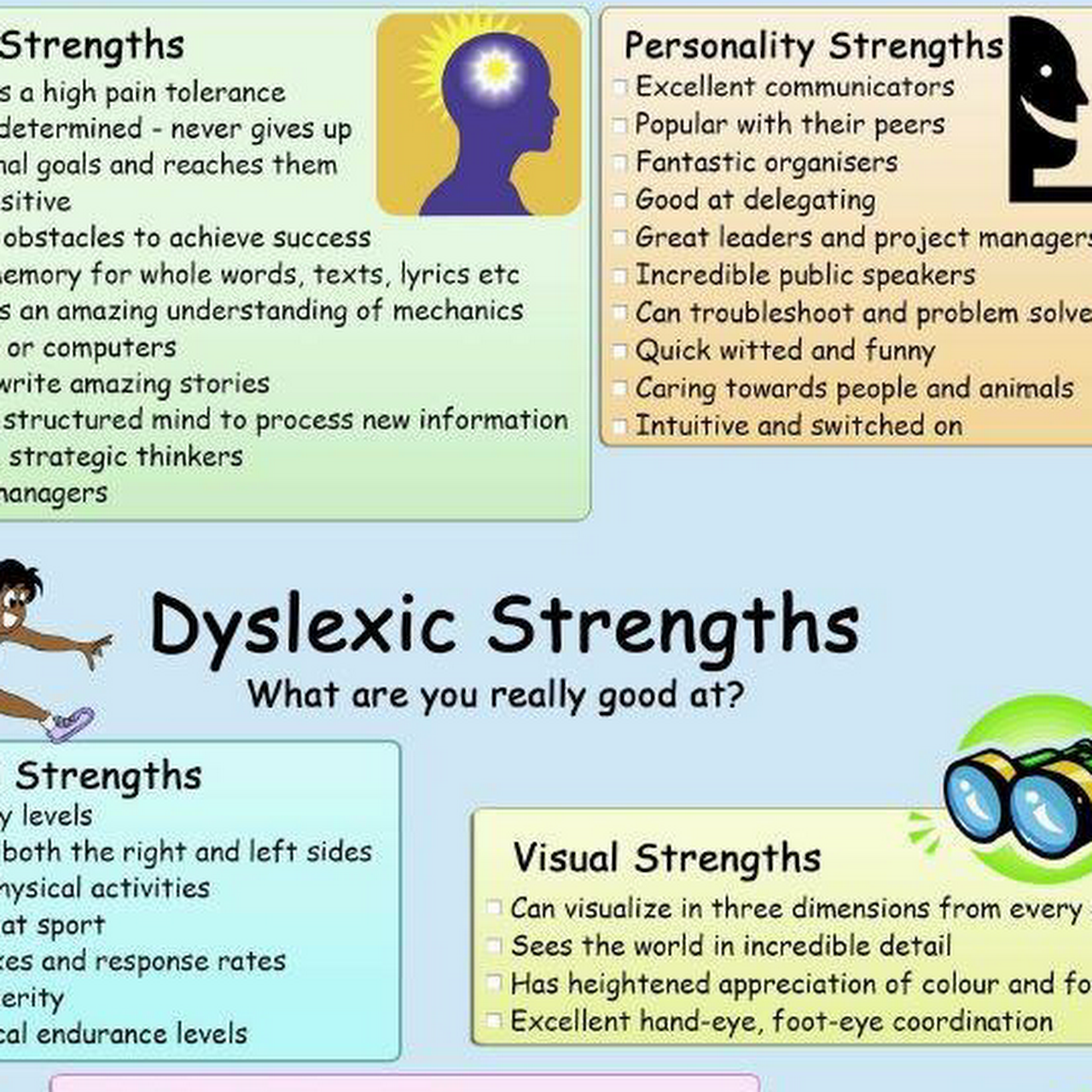 Strengths Of Dyslexic Mind >> Forge Dyslexia Support Services Tutor