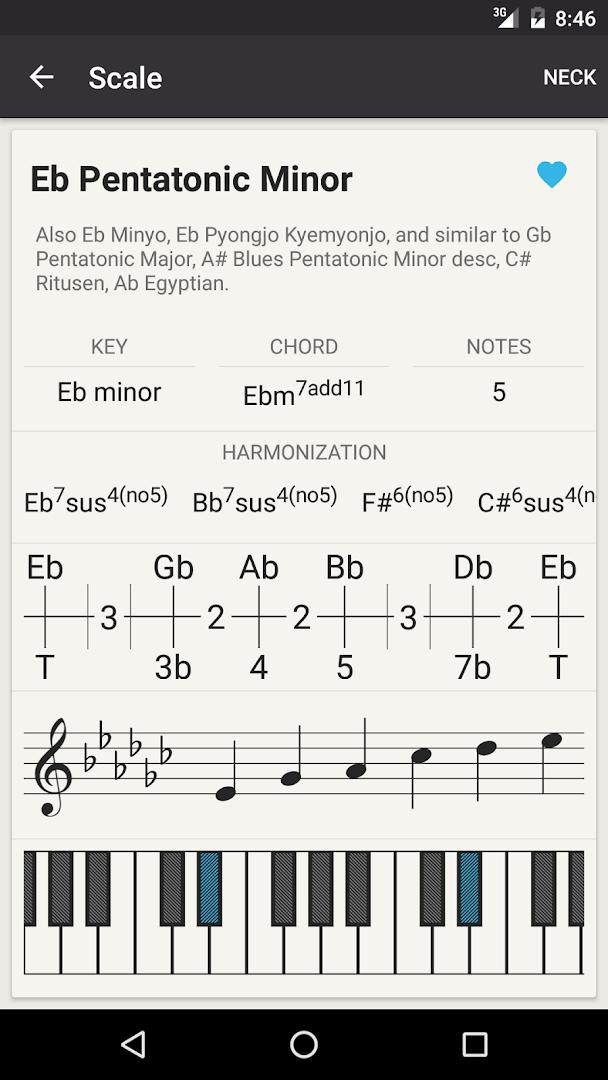 Chord! Free (Guitar Chords) - Revenue & Download estimates - Google ...