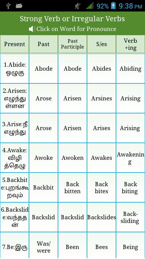 vocabulary english to tamil pdf