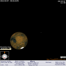 Photo: http://maphilli14.webs.com/Astronomy/Best-ofs/2012-Mars-Moons.html