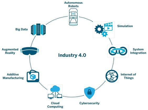 The Energy Internet – Integrating Internet of Things into the ...