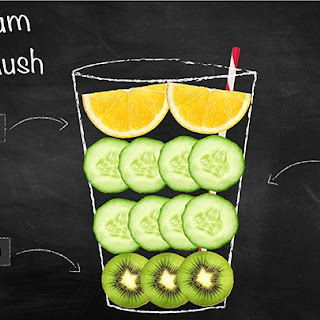 The Monday Dieter Potassium Water Flush Recipe